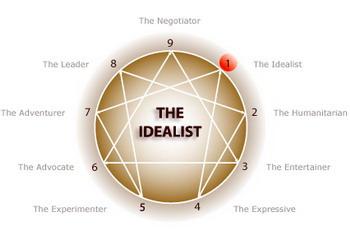 Masak iya aku idealis…